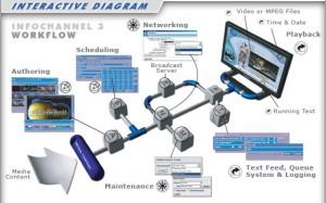 InfoLive red digital de información de la EPSA