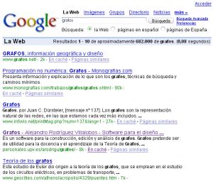 Grafos en Google