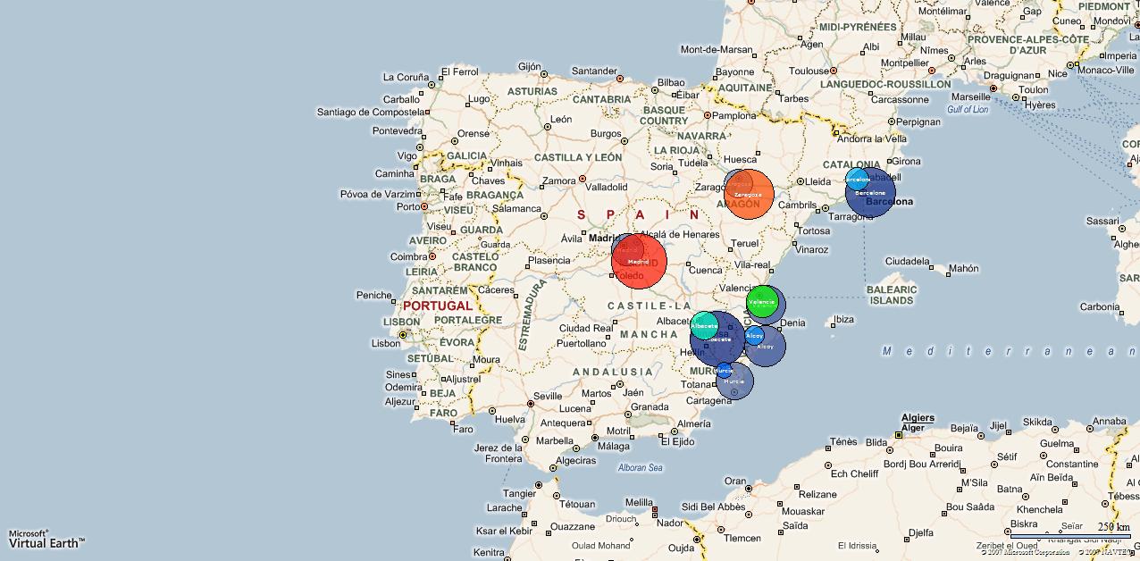 Comparación entre centros logísticos y clientes