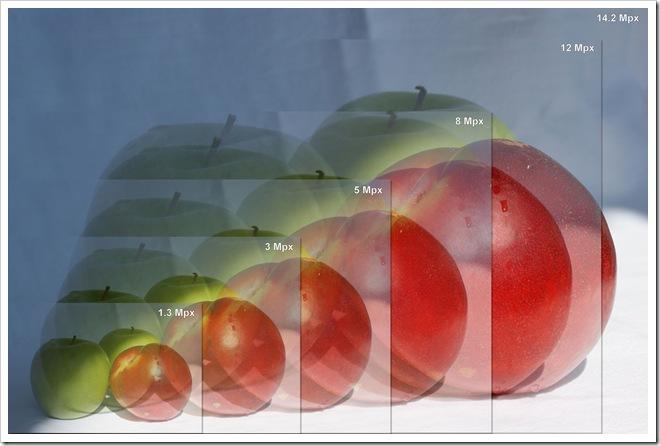 megapixel photo size comparative - (c) Alejandro Rodríguez