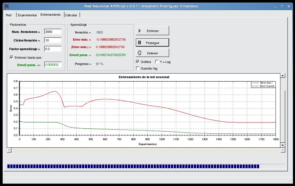 Software de redes neuronales compilado en GNU/Linux gracias a Mono