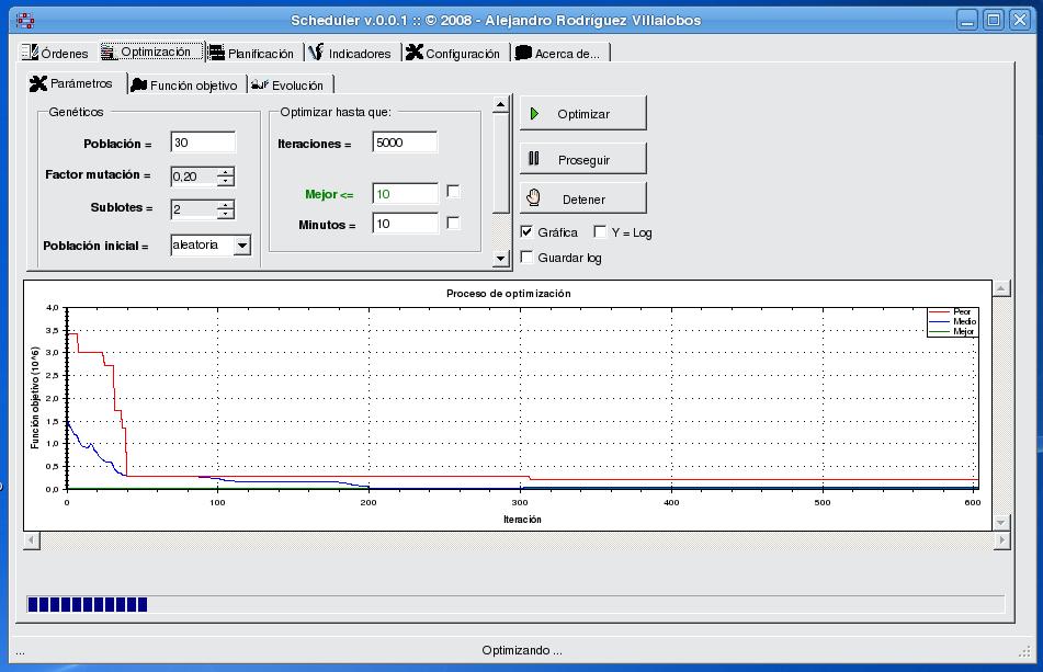 Scheduler en GNU/Linux (lotificación, asignación y secuenciación de actividades en múltiples máquinas)