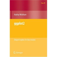 ggplot2 book
