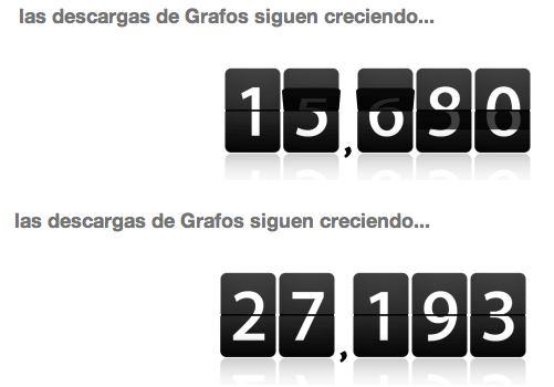 contador_descargas_grafos