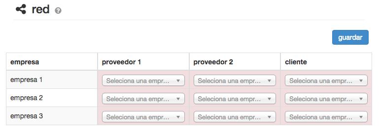 configurando la red o cadena de suministros en implexa 2.0