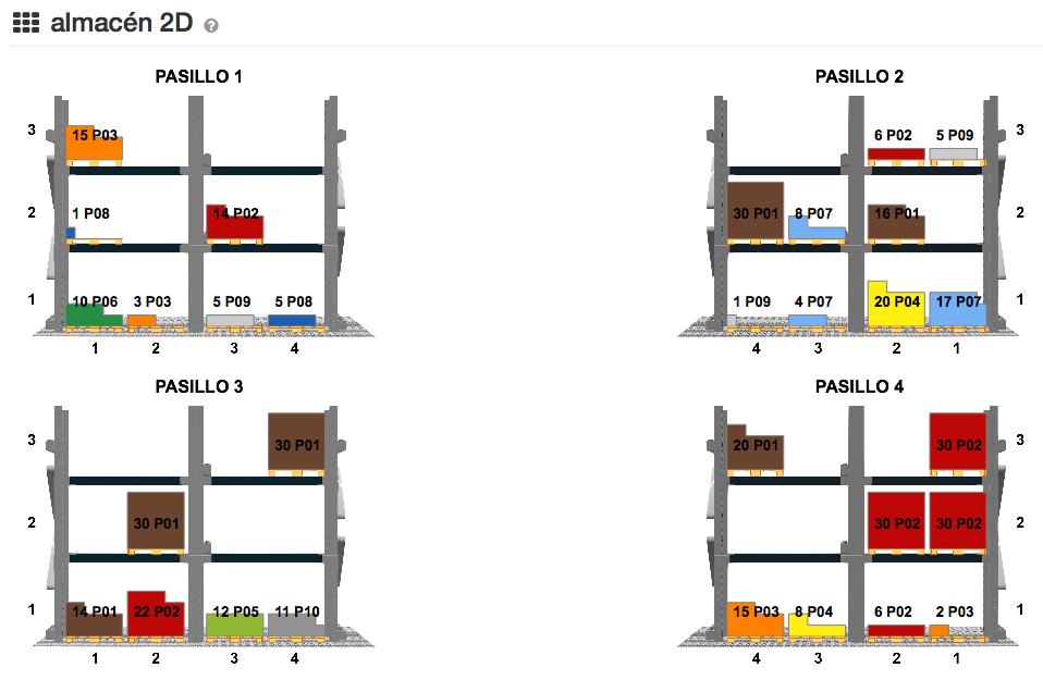 LLOG dibuja el almacén 2D en tiempo real