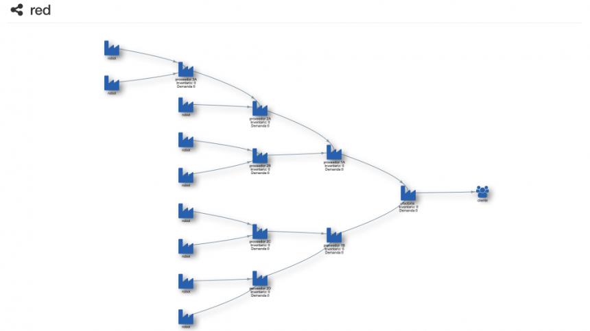 visualizando la actividad de la cadena de suministros en tiempo real