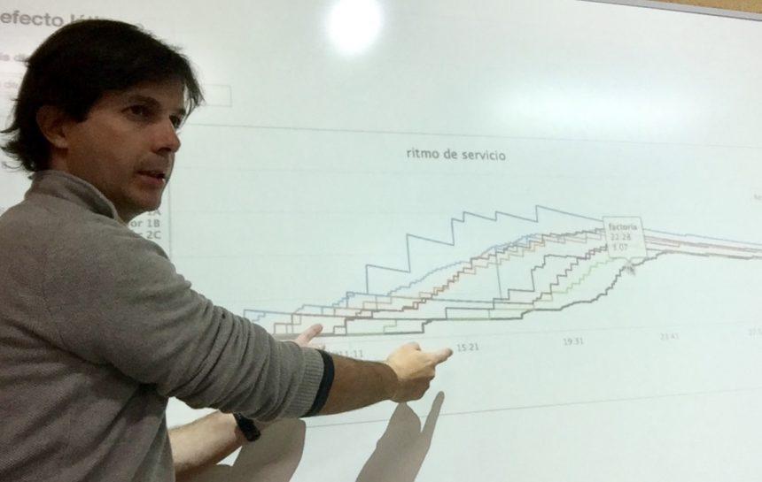 el profesor Alejandro Rodríguez explicando los indicadores de implexa