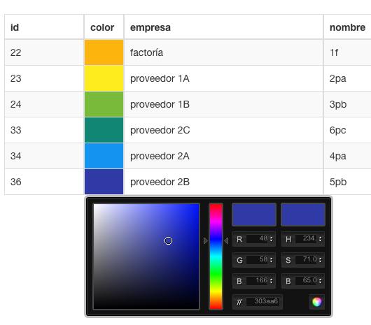 personalizando los colores de las empresas de la cadena de suministros