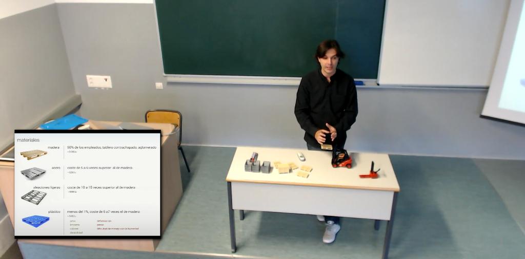 explicando conceptos en el aula