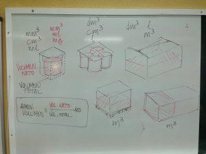 concepto básico: cómo calcular la eficiencia en volumen