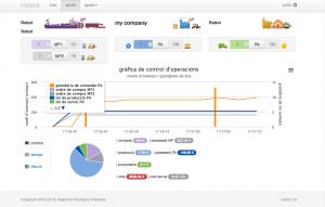 implexa – multilanguage supply chain management