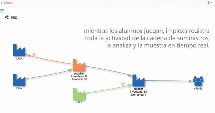 implexa visualizando la cadena de suministros en tiempo real