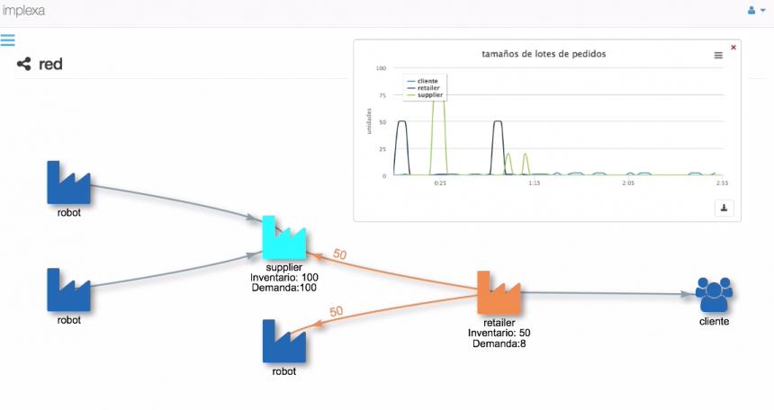 visualización en tiempo real de la actividad de la cadena de suministros con implexa
